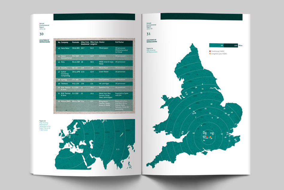 re3 Annual Report Design