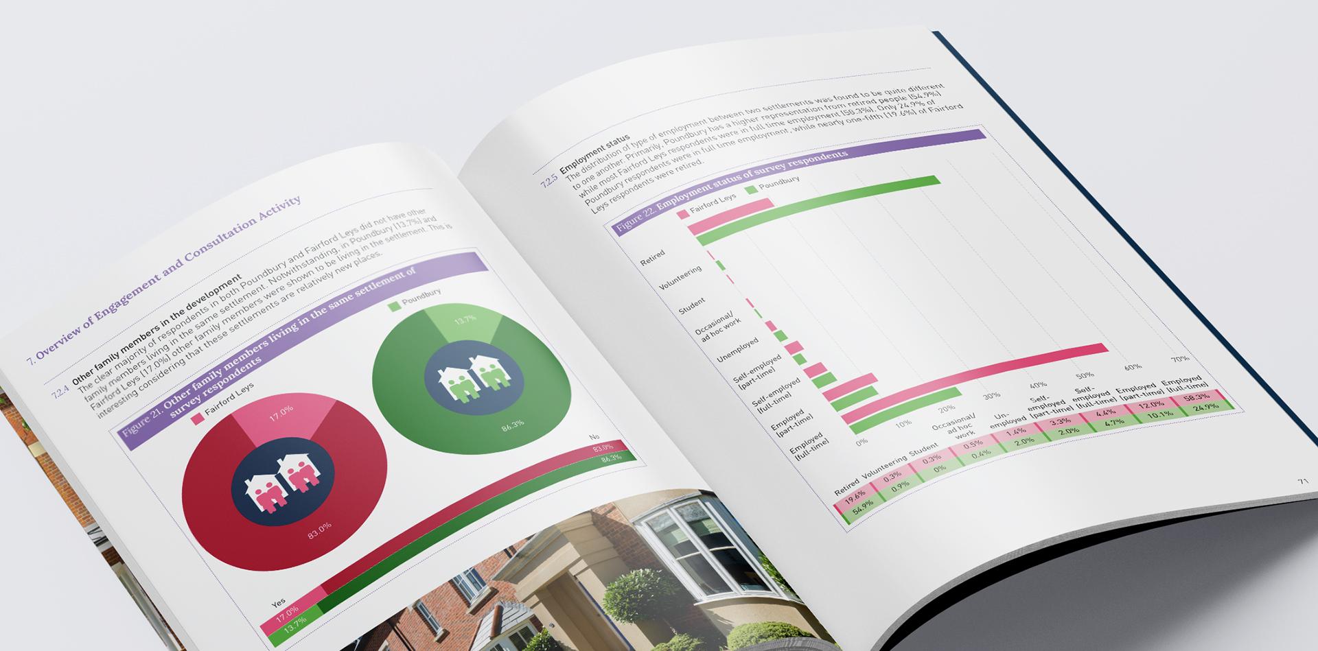 UCEM Community Report Spread